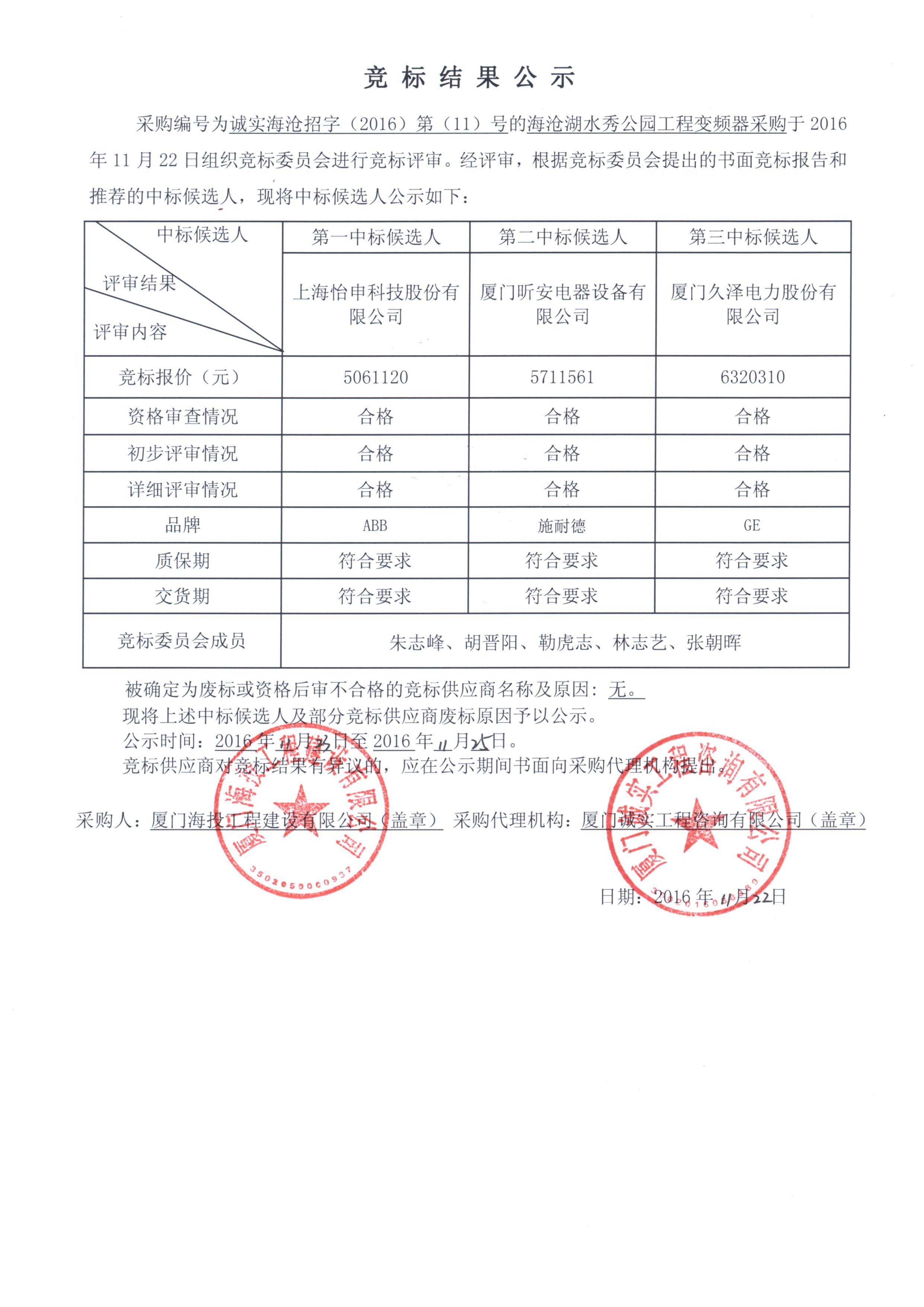 海沧湖水秀公园工程变频器采购竞标结果公示.jpg